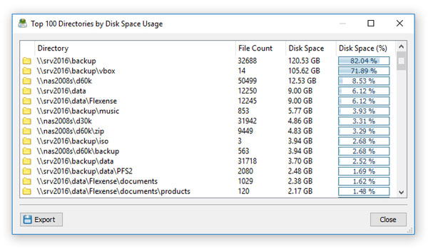 DiskSavvy Server Top 100 Directories by Disk Space Usage