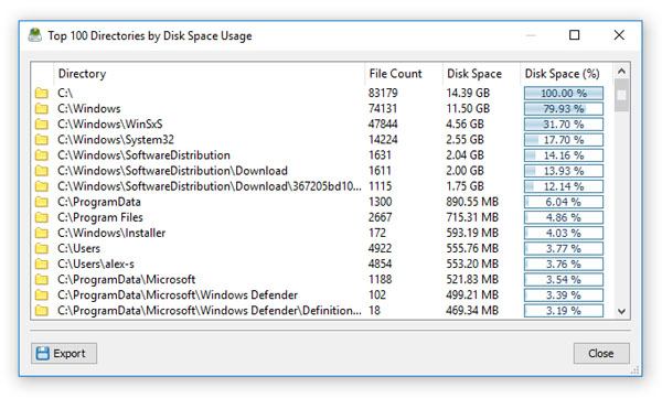 DiskSavvy Top 100 Directories by Disk Space Usage